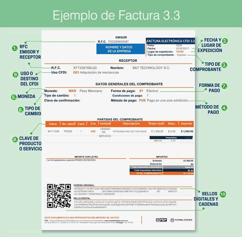 Factura Electrónica 3.3 con Timbre Digital