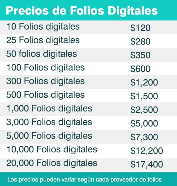 folios digitales precios
