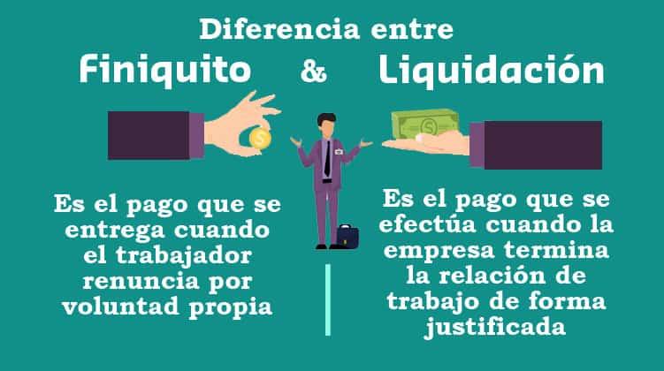 ¿Cuál es la Diferencia entre Finiquito y Liquidación?